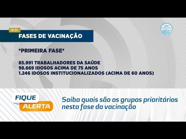 Covid-19: Saiba quais são os grupos prioritários nesta fase da vacinação