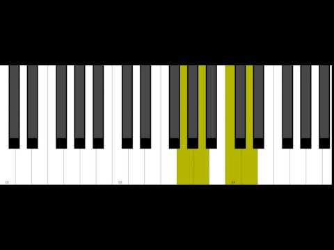 D7sus4 Piano Chord Inversions Youtube