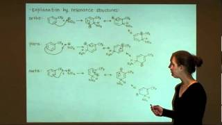 Electrophilic Aromatic Nitration