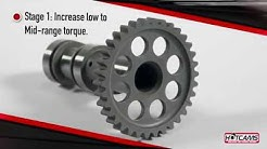 Hot Cams - Design Theory Stage 1, 2, 3 Camshafts