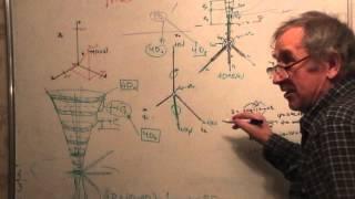 Коренное пространство комплексных координат 1 из 4