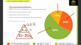 Инвестиции на forex - что такое ПАММ счета?(Инвестиции на Forex: http://pammexpert.ru - получай бесплатный видео-курс