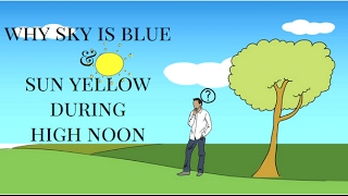 Know Why Sky Appears To Us Blue And Sun Yellow In 2 Minutes
