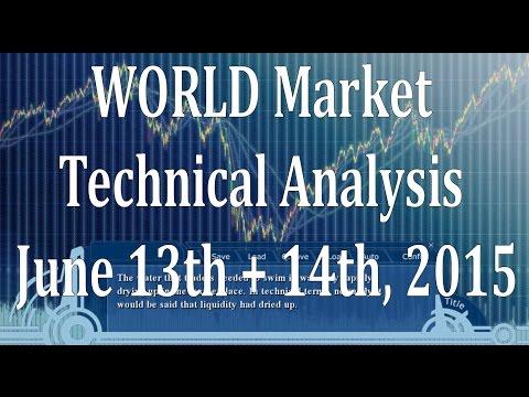 Weekend Major WORLD Market Analysis 06/13-14/2015