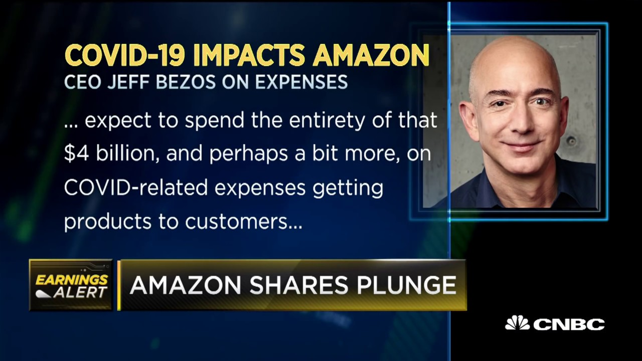 Amazon.com's (AMZN) Management on Q2 2020 Results - Earnings ...