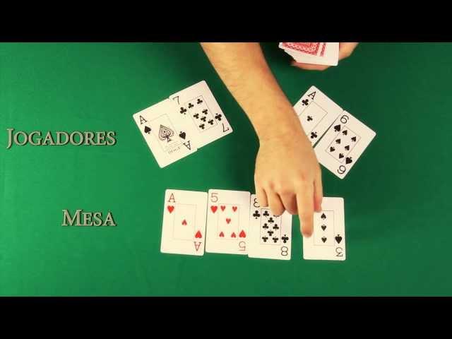Exemplo de Mãos no Poker