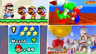 Evolution of 100% Completion Rewards in Super Mario Games (1986 - 2019)