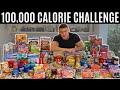 100,000 CALORIES IN 24 HOURS CHALLENGE