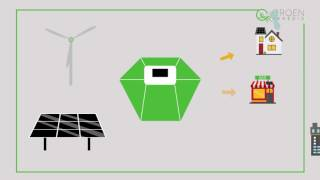 2017.03 Groen Akkedis: presentazione di Energy Mixer