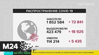 Число зараженных COVID-19 в мире превысило 1,8 млн человек - Москва 24