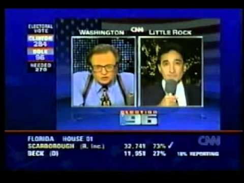1996 US Election Coverage CNN