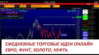 Аналитика форекс на сегодня (евро, фунт, золото, нефть), часть 1 в 10:30 27.01.2016