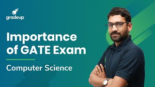 Importance of GATE Exam for CS | Opportunities after GATE | Career Scope \u0026 Options