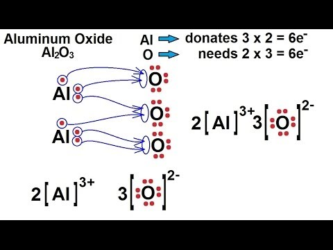 ionic bonding lewis dot diagram m16 upper receiver assembly chemistry chemical 18 of 35 structures for comp aluminum oxide al2o3