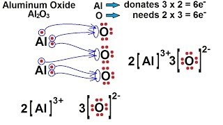 Chemistry - Chemical Bonding (18 of 35) Lewis Structures for Ionic Comp - Aluminum Oxide - Al2O3(Visit http://ilectureonline.com for more math and science lectures! In this video I will show the Lewis structure for ionic compound for aluminum oxide, Al2O3., 2014-01-06T08:27:01.000Z)