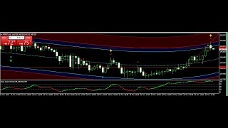 GBP/JPY AUD/USD trade Best Forex Trading System 24 NOV 2017 Review -forex trading systems that work