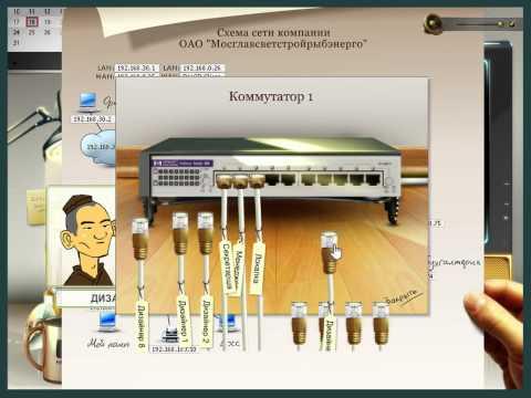 Симулятор системного администратора - Слепое прохождение