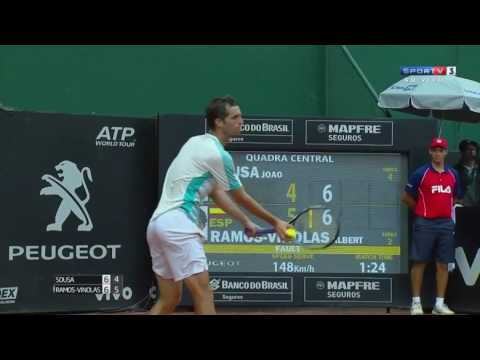 Albert Ramos Vinolas v Joao Sousa HIGHLIGHTS Brasil Open 2017