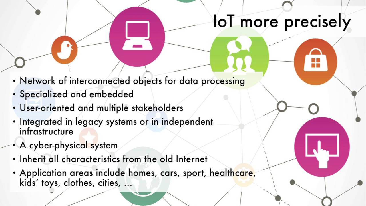 IoT, Security and Privacy - IOTAP, Malmö University - Medium