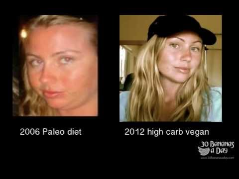 Vegan Vs Plant Based Diet