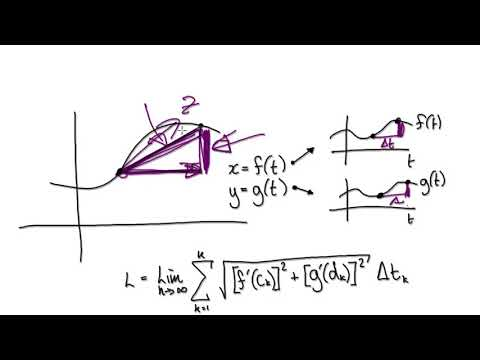 Video 2987 - Arc length of a Position Vector in 3D space - Part 4/4