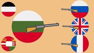 Смотреть клип Роль Болгарии РІ Первой РјРёСЂРѕРІРѕР№ РІРѕР№РЅРµ онлайн