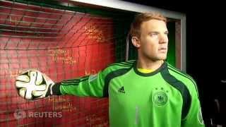 Manuel Neuer Terkesan Bersama Replika Dirinya
