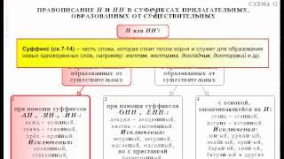 sh_Ivanovyh.mp4