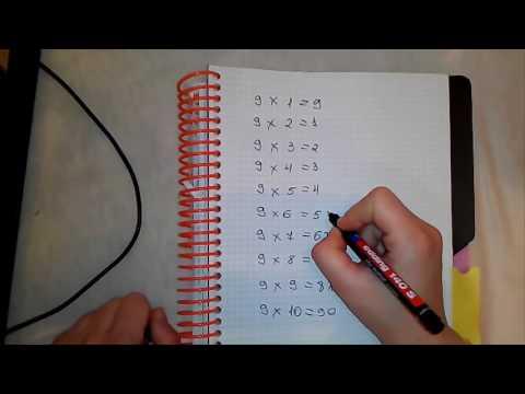 как легко и просто научить ребенка таблицу умножения с цифрои 9!!!!!