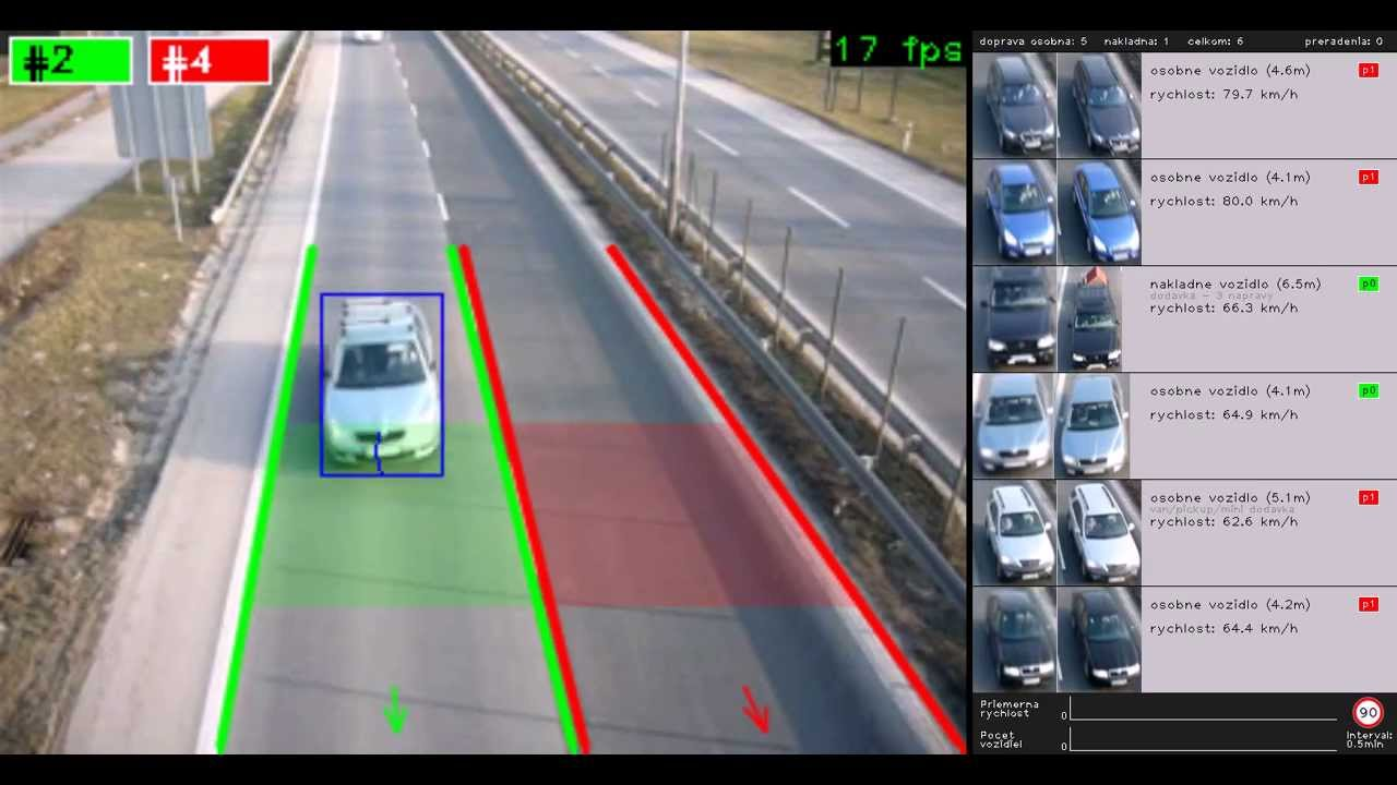 Automated Traffic Surveillance System Video 3 Youtube