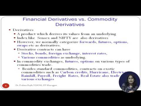 Prof Prabina Rajib (Commodity Derivatives and Risk Management) - Lecture 1