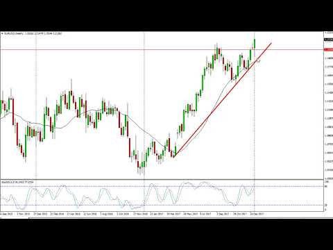 EUR/USD Technical Analysis for the week of January 15, 2018 by FXEmpire.com