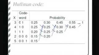 Lecture - 26 Source Coding (Part - 1)