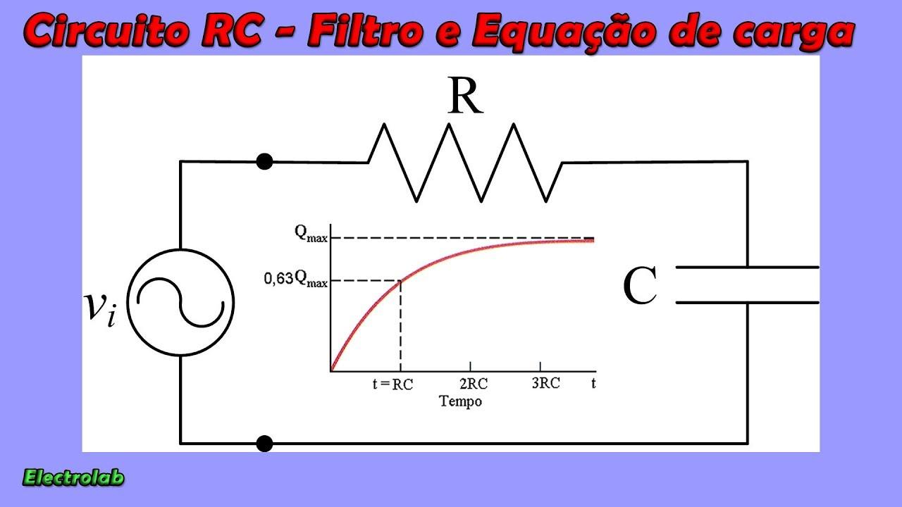 Circuito Rc : Circuito rc como filtro passa baixa e dedução da equação geral de