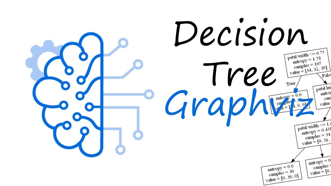 Machine Learning Tutorial Part 5 | Machine Learning For Beginners - Python  Decision Tree