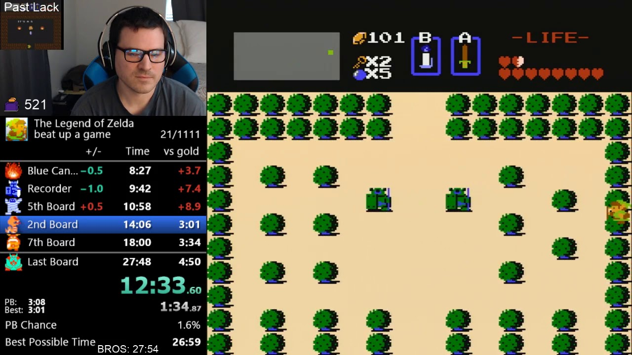 *NEW WORLD RECORD* (27:40.966) First Quest any% speedrun | The Legend of Zelda