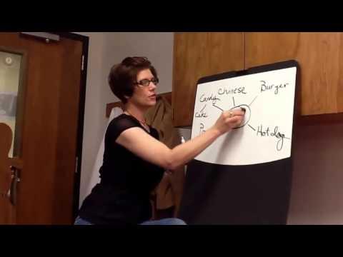 Andrea Dubois - Semantic Diagrams