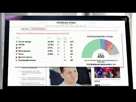 На Украине подводят итоги выборов в Верховную Раду.