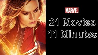 Before Endgame: Marvel Cinematic Universe Recap/Summary in 11 Minutes (Movies Only)
