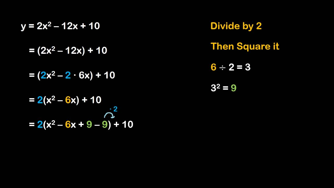Completing The Square To Convert To Vertex Form (complex Trinomials)
