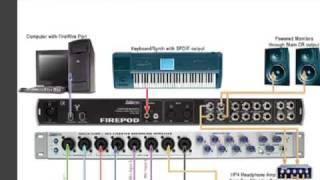 Como Conectar Tus Instrumentos Para Grabar Musica