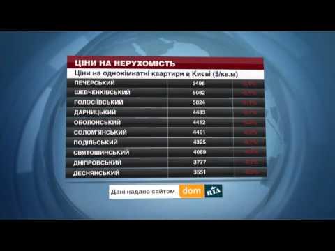 Дешева оренда квартир у Києві: перелік районів