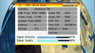 ABS 7 Satellite Channels