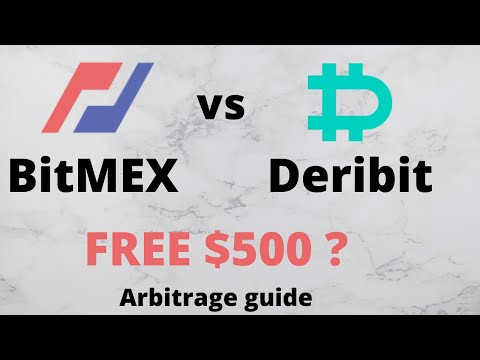Arbitrage Guide: BitMEX Exchange Vs Deribit - How To Hedge Profit On Bitcoin Futures Contracts?