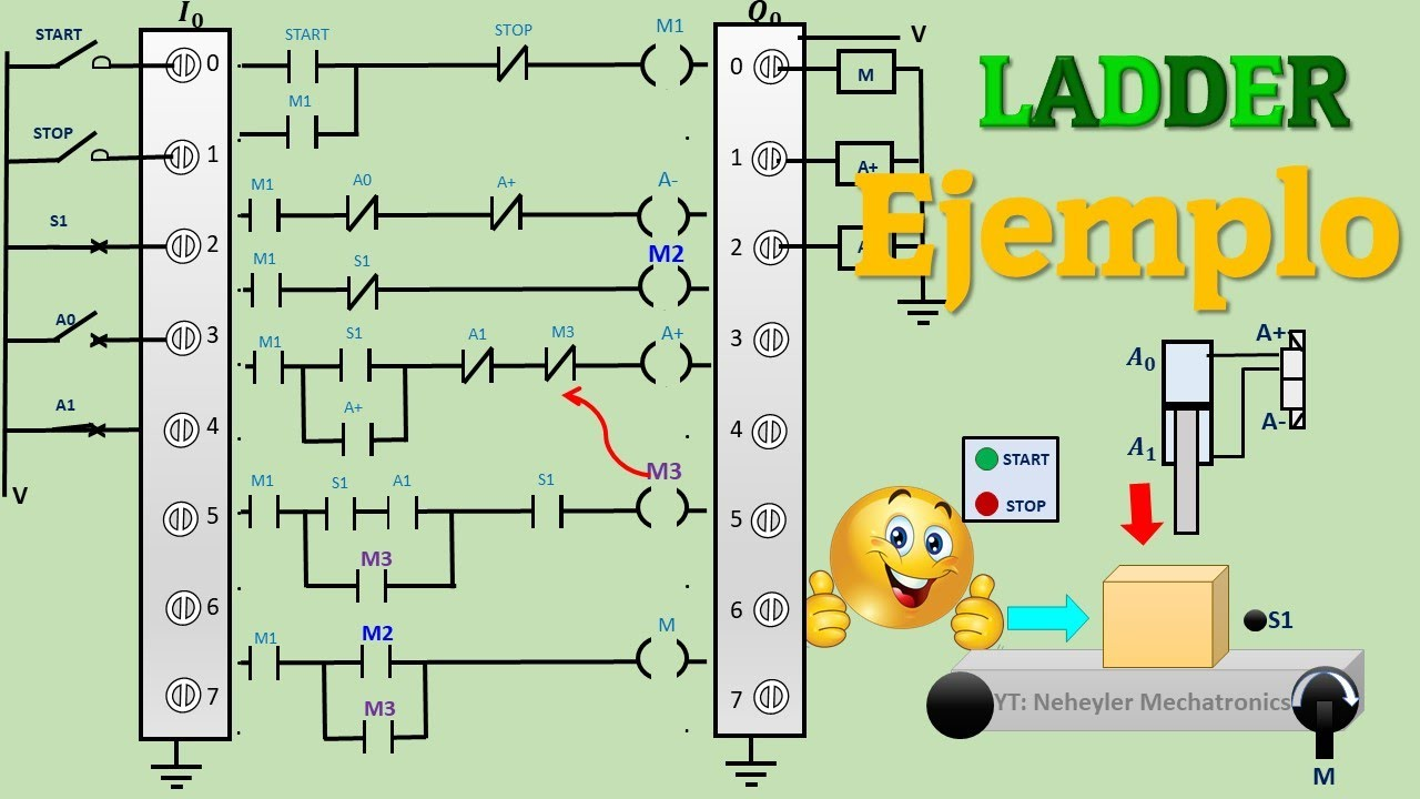 Diagrama Ladder Ejemplos    Ejercicios    Ladder Logic Plc