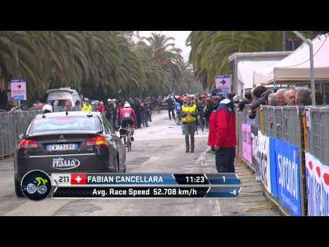 Tirreno-Adriatico: Stage 7 Highlights