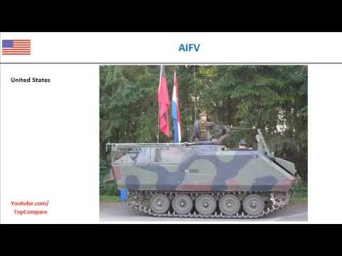 Namer compared with AIFV, fighting vehicles