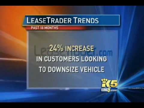 Lease Trading vehicles in the United States.