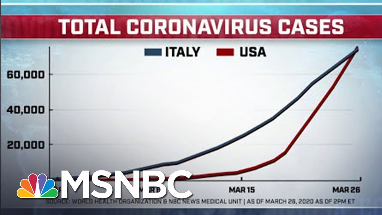 America passes Italy in total coronavirus cases | MTP Daily | MSNBC