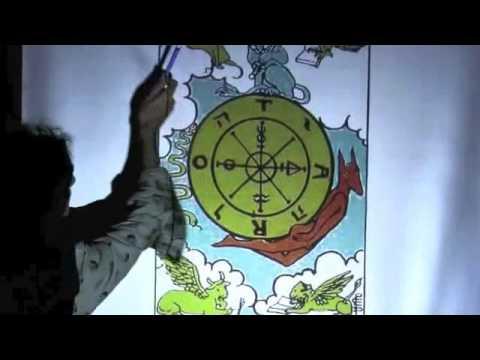 Santos Bonacci on Astrology and Spirituality